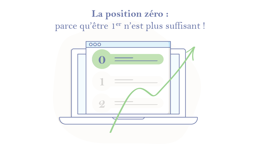 Illustration de la position zéro